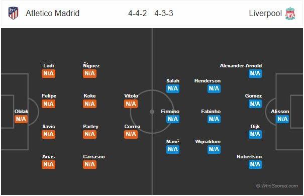 Prediksi Atletico Madrid vs Liverpool: Pertandingan Liga Champions UEFA Babak 16 Besar - 19 Februari 2020 - Live Streaming Link